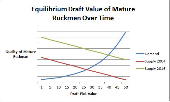 mature_ruck
